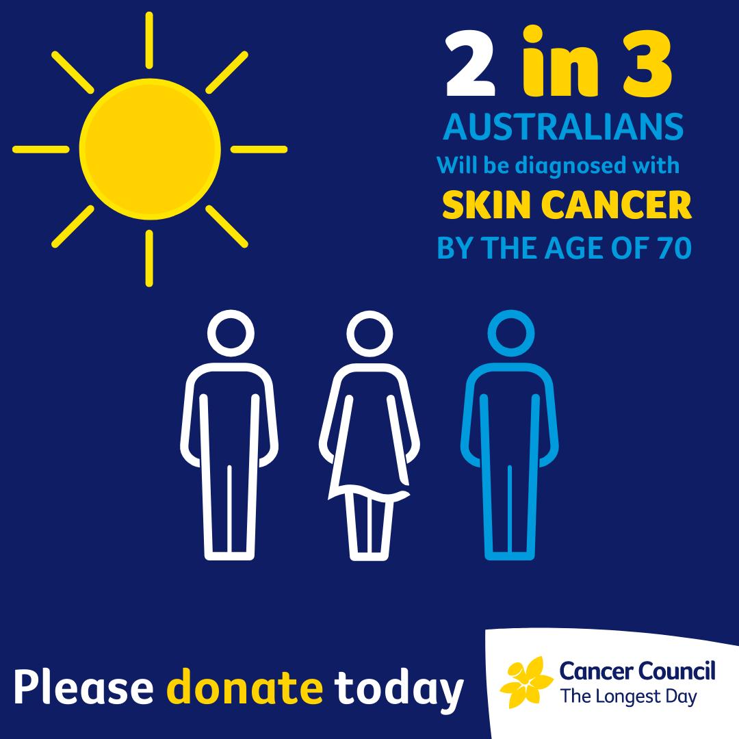 Social Tile- Skin cancer 1